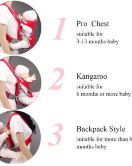 Porte bébé-Kangourou 3 positions
